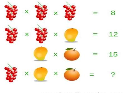 Form 5: MATHEMATICS ACTIVITY SHEETS & RESOURCES (CPDD)